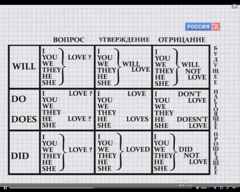 Скачать полиглот. Английский язык для android на русском бесплатно.